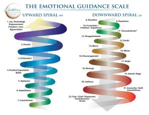 Emotional-Guidance-Scale