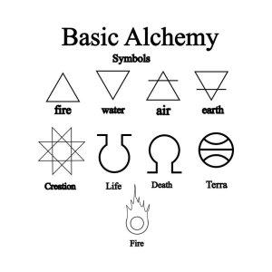 Basic_Alchemy_Symbols_by_Notshurly