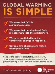 Global Warming and CO2