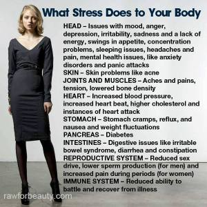 stress and body
