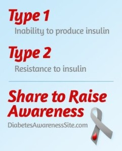 Diabeties 1 and 2