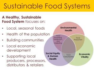 FSN_Understanding_Food_Security