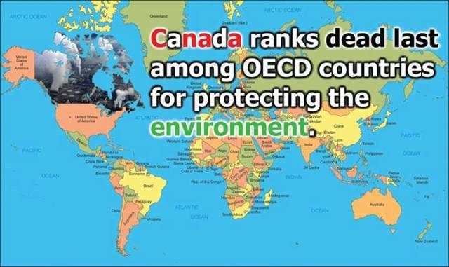Canada LAST environmental issues