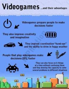 Video Games And Their Advantages! https://bitly.com/1hLG4MG