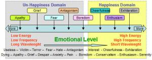EmotionScale