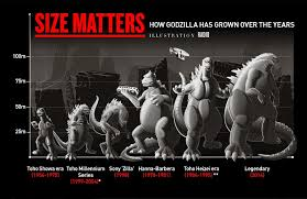 godzilla sizes