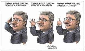 Harper's democracy sliding scale