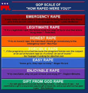 Republic Rape 2