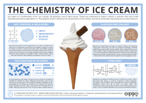 Ice creams are a key part of summer – and there's some chemistry in that cone too! More & larger image here: http://wp.me/p4aPLT-1j9
