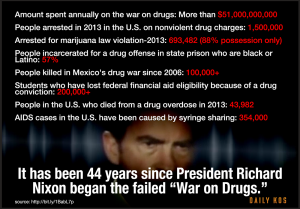 GOP war on drugs