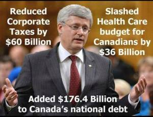 debt economics