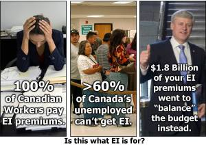 What EI is for