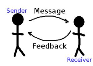 InterpersonalCommunicationBasicElements