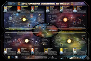 Quantum_Mechanix_The_Twelve_Colonies_of_Kobol