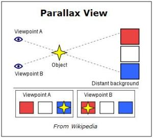 090330-ParallaxView