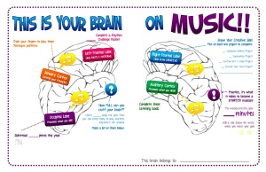 Brain-on-Music-Thumbnail