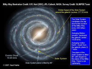 Cosmic_Cloud-Solar_System-Milky_Way