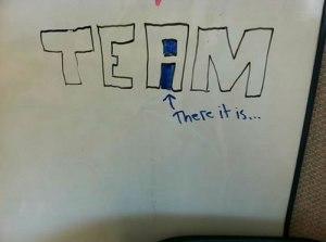 i-in-team