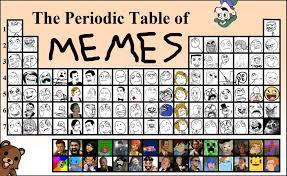 periodic memes