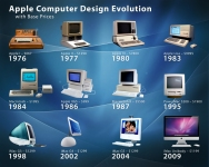 apple-computer-design-evolution