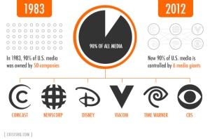 media_consolidation1