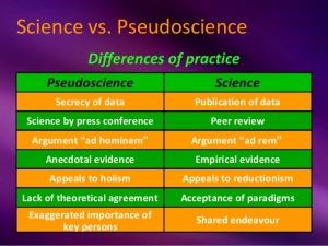 psychology-science-and-pseudoscience-class-04-sci-vs-pseudosci-4-638