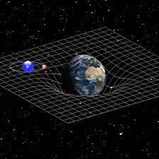 earth and moon gravity well
