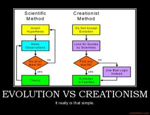 evolution-vs-creationism-demotivational-poster-1228878589-png