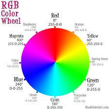 rbg colour wheel