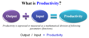 What-is-Productivity-Definition-Meaning