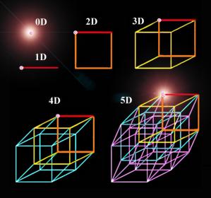 dimensions3