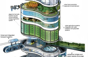 future-tower-power-agriculture
