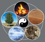les-5-éléments-feng-shui-300x279