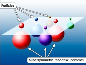 sypersymmetry