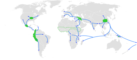 440px-Centres_of_origin_and_spread_of_agriculture.svg