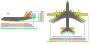 Giant_planes_comparison-1200