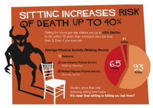 sitting-kills