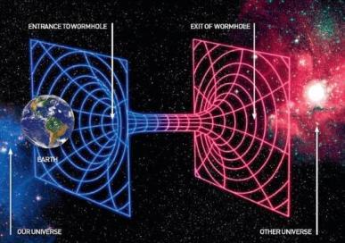 5th_dimensional_travel_by_rkane31174-d2xyjva