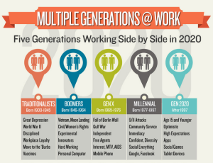 Multiple-Generations-at-Work-2