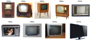 television-history-timeline