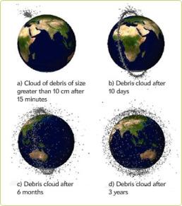 debris-clouds