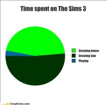 funny-graphs-you-dont-even-play