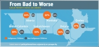 indigenous-child-poverty-infographic_0