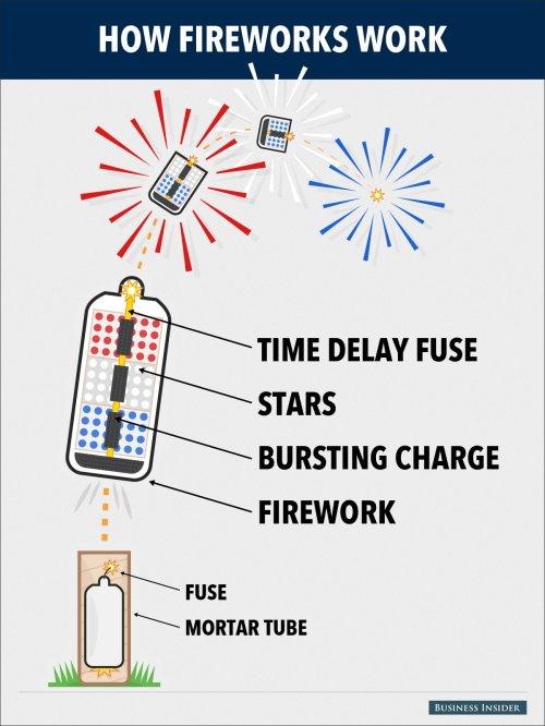 fireworks-diagram_02